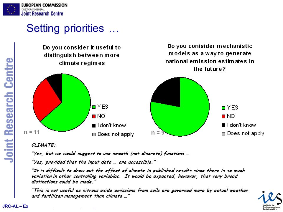 JRC-AL – Expert Meeting on Cat.4D reporting – 21/22.10.2004 Setting priorities … CLIMATE: Yes, but we would suggest to use smooth (not discrete) functions …0 Yes, provided that the input data … are accessible.