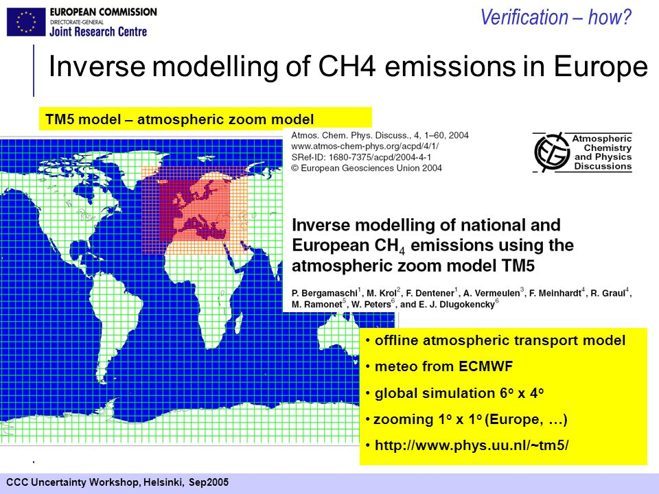 CCC Uncertainty Workshop, Helsinki, Sep2005 offline atmospheric transport model meteo from ECMWF global simulation 6 o x 4 o zooming 1 o x 1 o (Europe, …) http://www.phys.uu.nl/~tm5/ TM5 model – atmospheric zoom model Inverse modelling of CH4 emissions in Europe Verification – how?