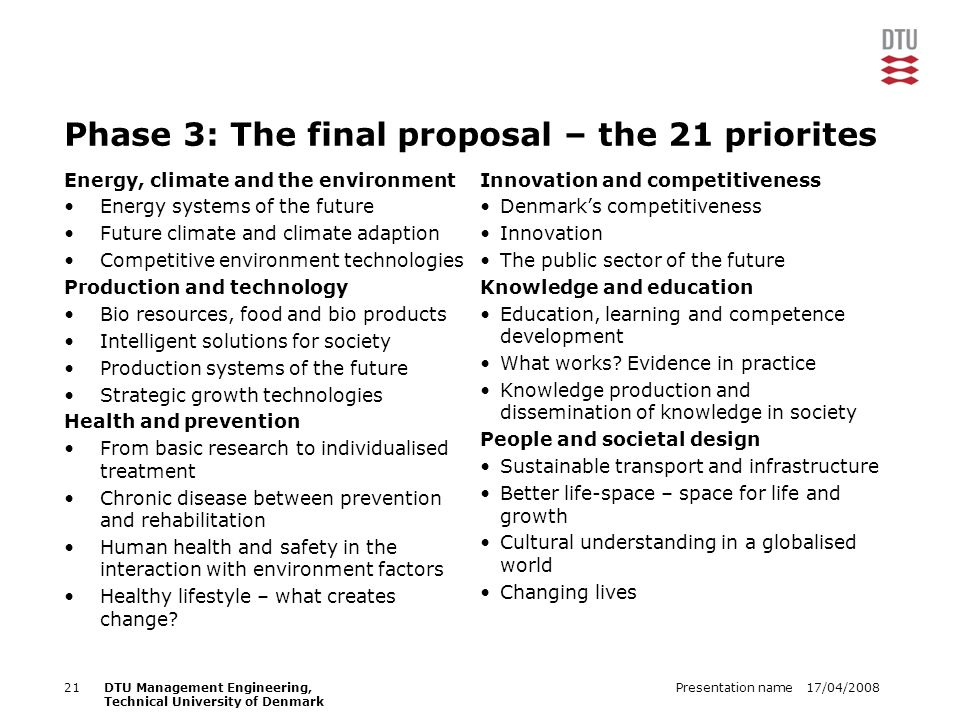 17/04/2008Presentation name21DTU Management Engineering, Technical University of Denmark Phase 3: The final proposal – the 21 priorites Energy, climate and the environment Energy systems of the future Future climate and climate adaption Competitive environment technologies Production and technology Bio resources, food and bio products Intelligent solutions for society Production systems of the future Strategic growth technologies Health and prevention From basic research to individualised treatment Chronic disease between prevention and rehabilitation Human health and safety in the interaction with environment factors Healthy lifestyle – what creates change.