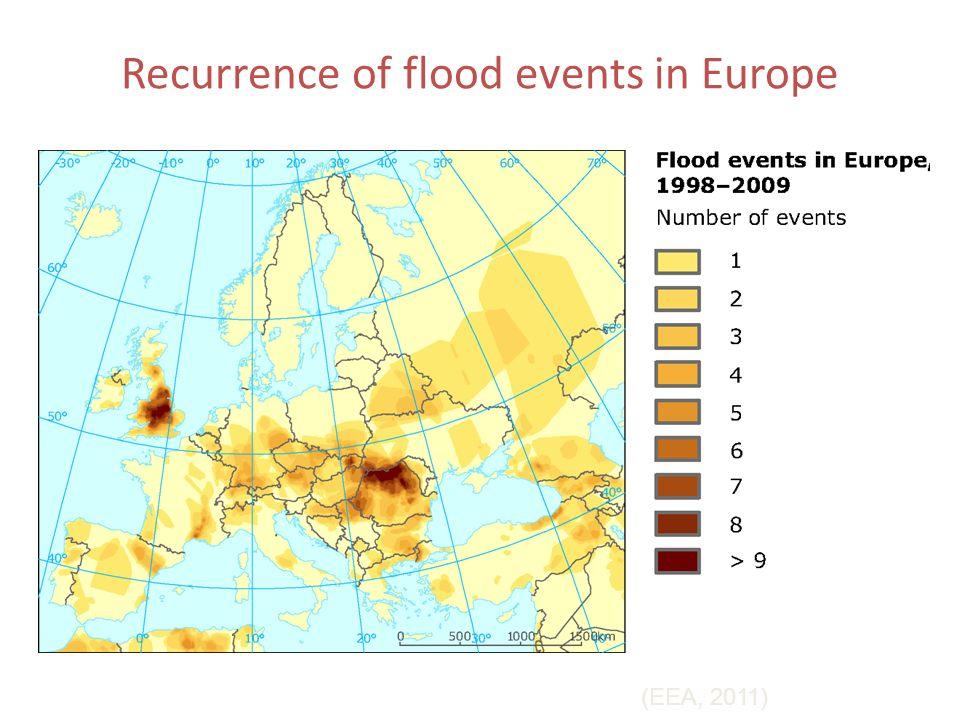 JRC DG Regios 2020 THE CLIMATE CHANGE CHALLENGE FOR EUROPEAN REGIONS