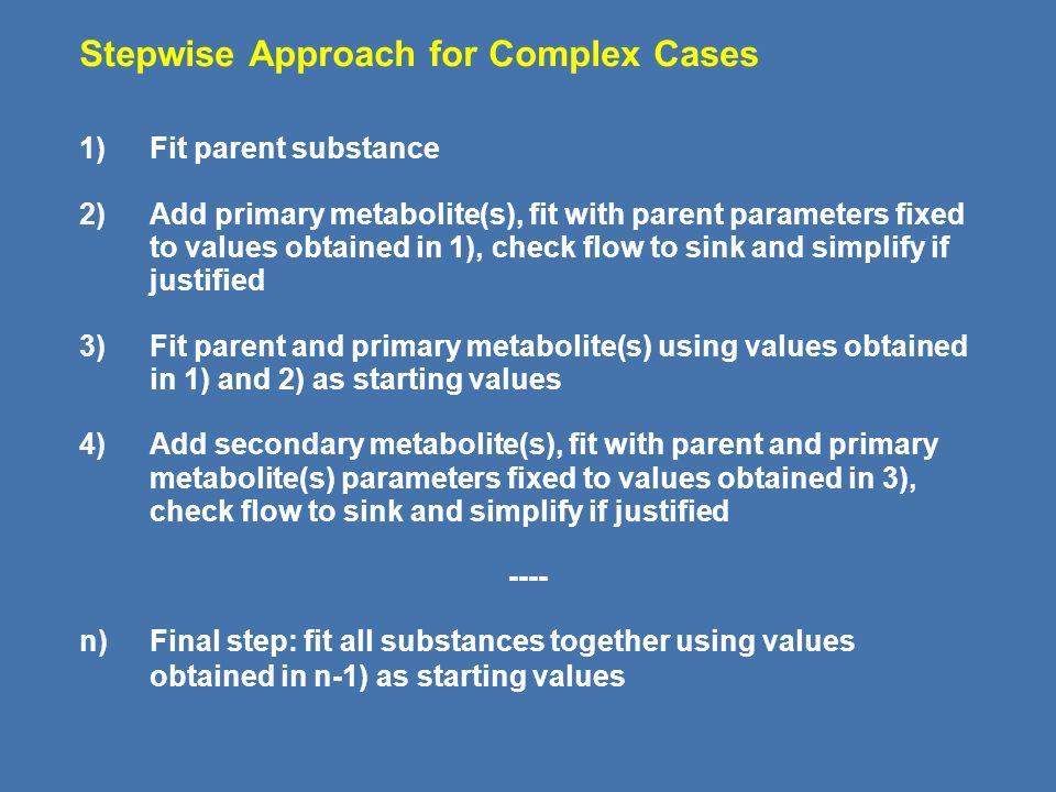 DT 50 Parent: 0.94 d DT 50 Metabolite: 18.3 d DT 90 Metabolite: 60.9 d DT 50 Parent: 0.94 d DT 50 Metabolite: 15.6 d DT 90 Metabolite: 113 d Metabolit