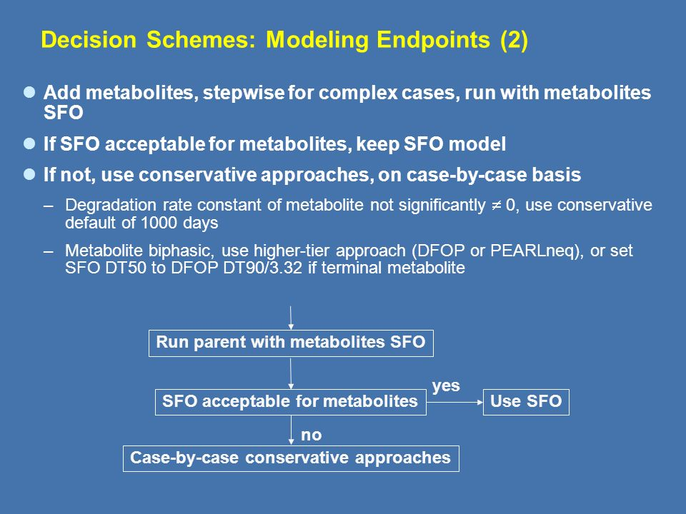 Decision Schemes: Modeling Endpoints (2) Goal: kinetic model compatible with environmental model First step: check if SFO is acceptable, if yes use SF