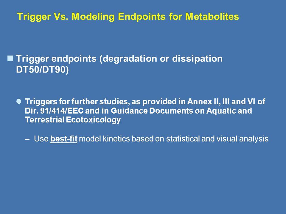 Degradation Vs. Dissipation Metabolite DT50 (decline) = 49.7 d Metabolite DegT50 = 32.0 d