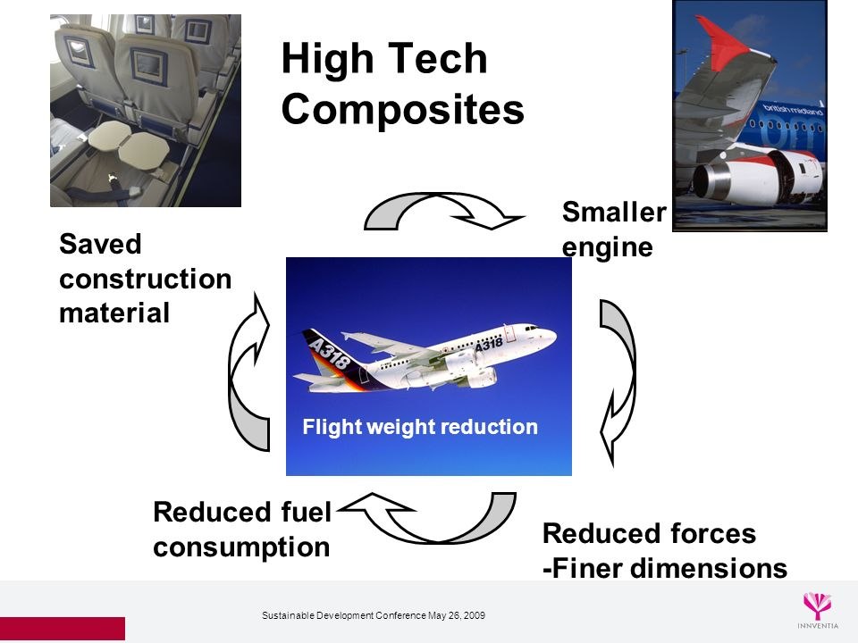 Sustainable Development Conference May 26, 2009 16 High Tech Composites Saved construction material Smaller engine Reduced forces -Finer dimensions Reduced fuel consumption Flight weight reduction