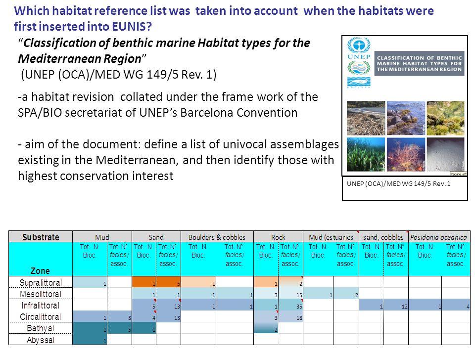 Classification of benthic marine Habitat types for the Mediterranean Region (UNEP (OCA)/MED WG 149/5 Rev. 1) -a habitat revision collated under the fr