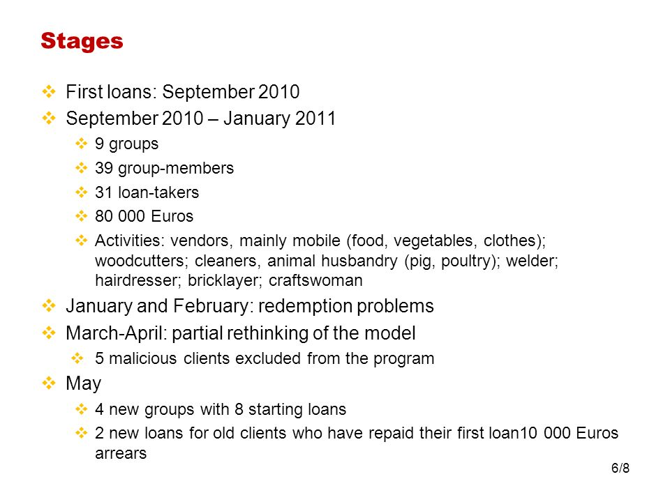 Stages First loans: September 2010 September 2010 – January groups 39 group-members 31 loan-takers Euros Activities: vendors, mainly mobile (food, vegetables, clothes); woodcutters; cleaners, animal husbandry (pig, poultry); welder; hairdresser; bricklayer; craftswoman January and February: redemption problems March-April: partial rethinking of the model 5 malicious clients excluded from the program May 4 new groups with 8 starting loans 2 new loans for old clients who have repaid their first loan Euros arrears 6/8