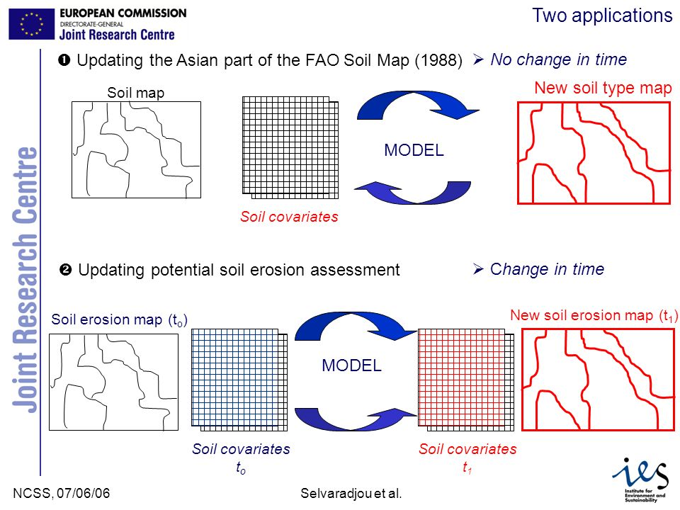 JRC Ispra - IES NCSS, 07/06/06Selvaradjou et al. Two applications Updating potential soil erosion assessment Updating the Asian part of the FAO Soil M