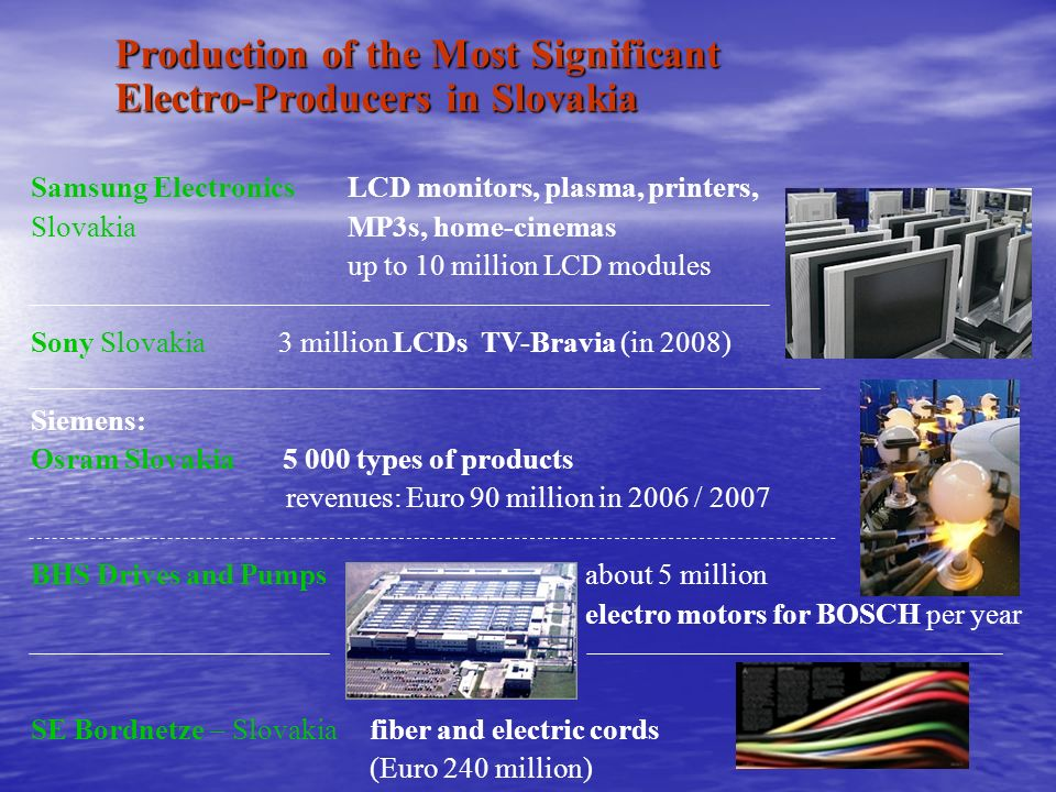 Production of the Most Significant Electro-Producers in Slovakia Samsung ElectronicsLCD monitors, plasma, printers, Slovakia MP3s, home-cinemas up to