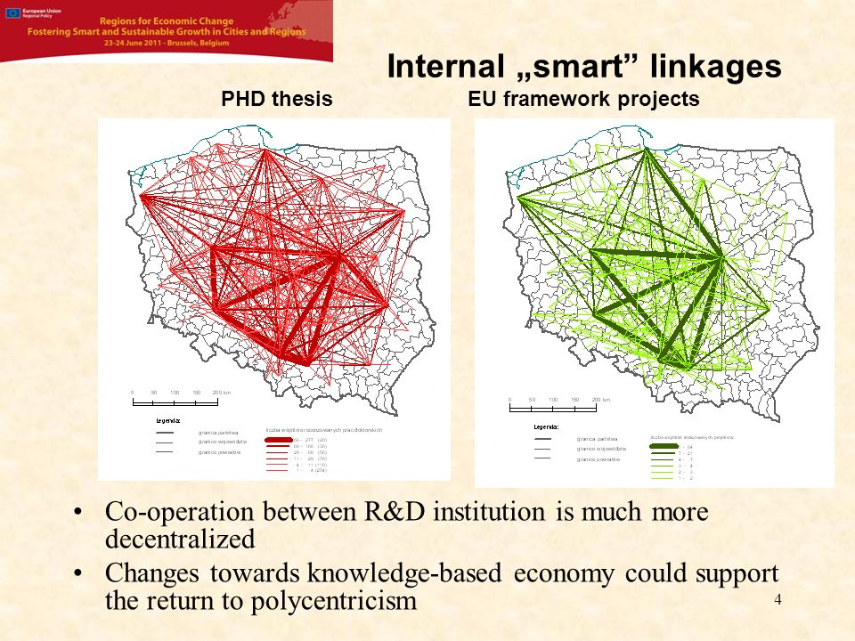 Internal smart linkages PHD thesis EU framework projects Co-operation between R&D institution is much more decentralized Changes towards knowledge-based economy could support the return to polycentricism 4