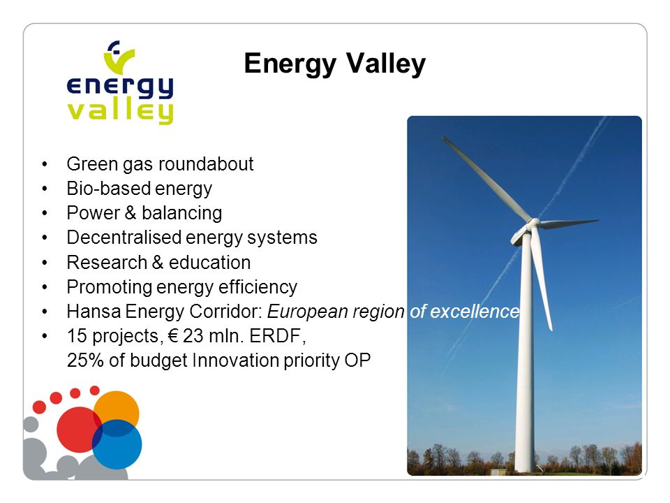 Energy Valley Green gas roundabout Bio-based energy Power & balancing Decentralised energy systems Research & education Promoting energy efficiency Hansa Energy Corridor: European region of excellence 15 projects, 23 mln.