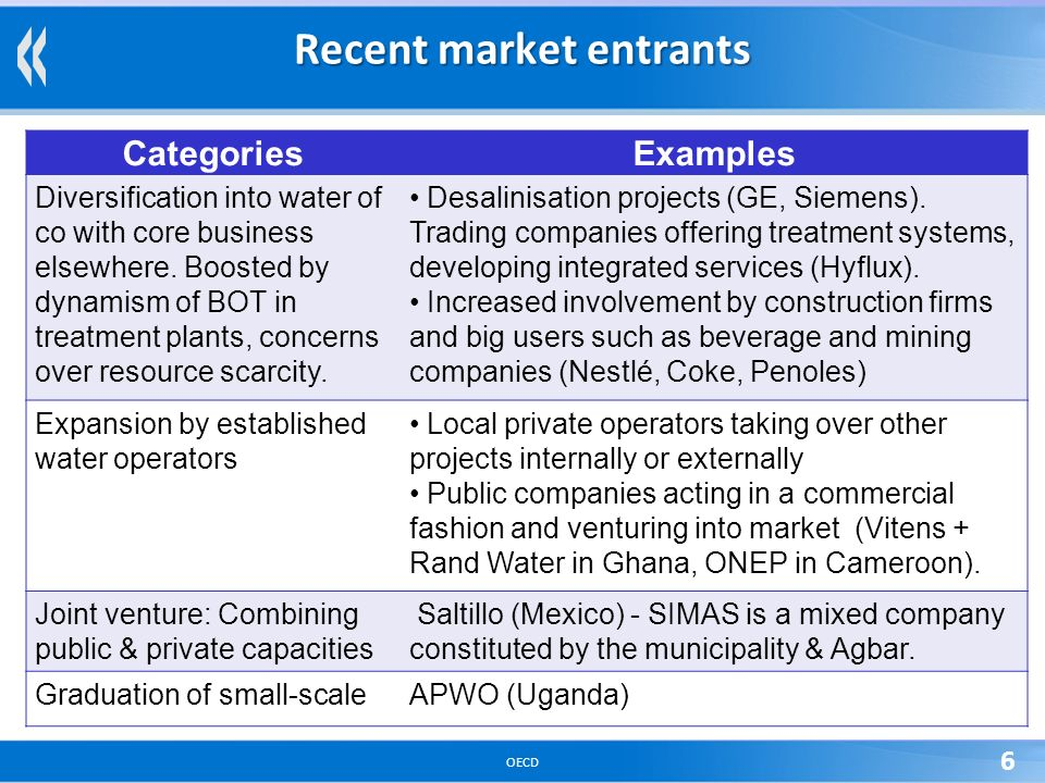 OECD 6 Recent market entrants CategoriesExamples Diversification into water of co with core business elsewhere.