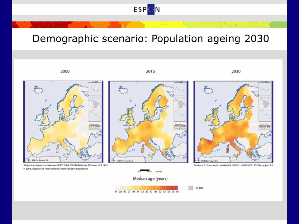 Demographic scenario: Population ageing 2030