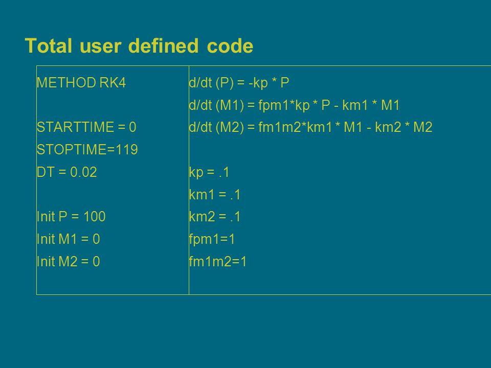 11 Total user defined code METHOD RK4 STARTTIME = 0 STOPTIME=119 DT = 0.02 Init P = 100 Init M1 = 0 Init M2 = 0 d/dt (P) = -kp * P d/dt (M1) = fpm1*kp * P - km1 * M1 d/dt (M2) = fm1m2*km1 * M1 - km2 * M2 kp =.1 km1 =.1 km2 =.1 fpm1=1 fm1m2=1