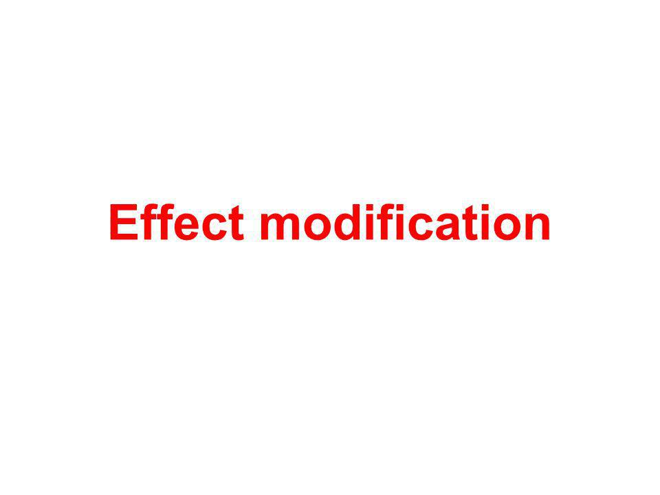 Effect modification