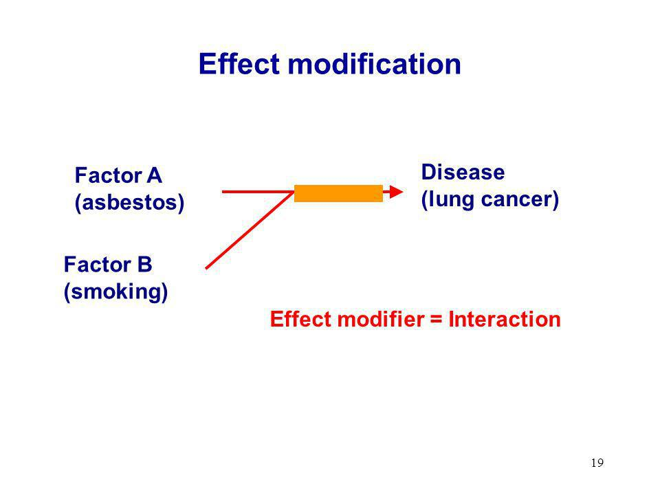 Effect modification Factor A (asbestos) Disease (lung cancer) Factor B (smoking) Effect modifier = Interaction 19