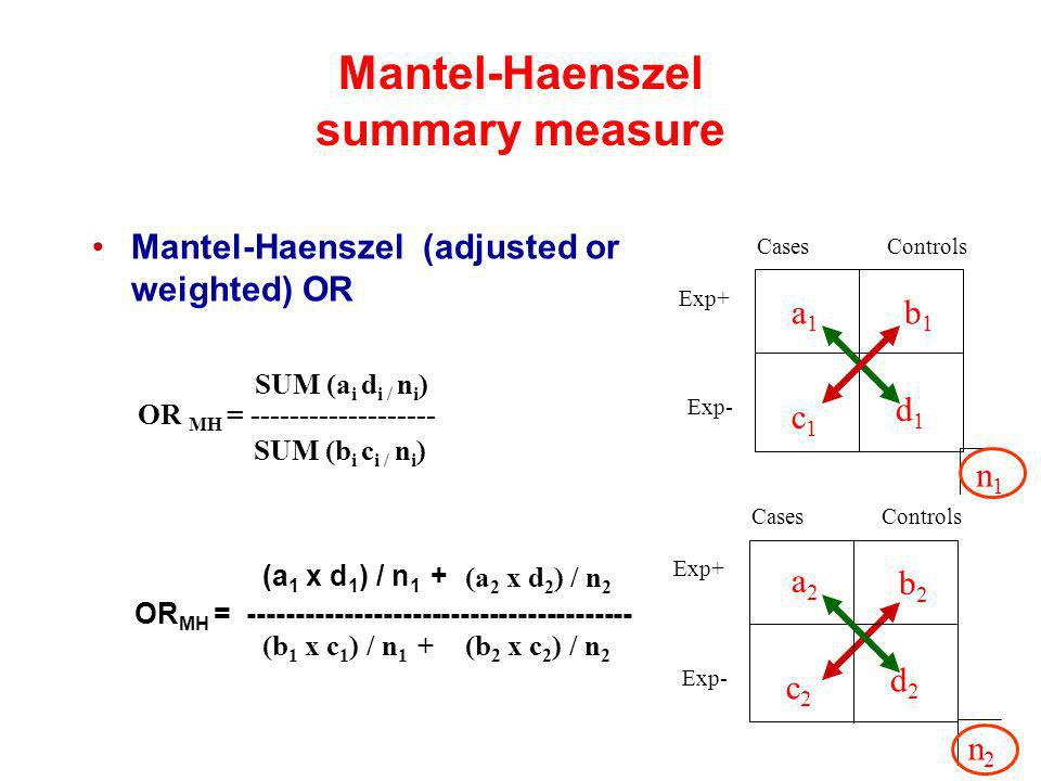 Mantel-Haenszel summary measure Mantel-Haenszel (adjusted or weighted) OR OR MH = ------------------- SUM (a i d i / n i ) SUM (b i c i / n i ) n1n1 a