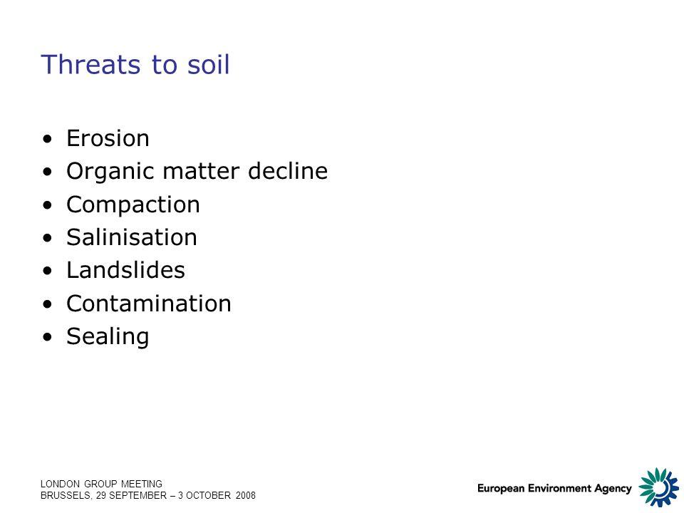 LONDON GROUP MEETING BRUSSELS, 29 SEPTEMBER – 3 OCTOBER 2008 Threats to soil Erosion Organic matter decline Compaction Salinisation Landslides Contami