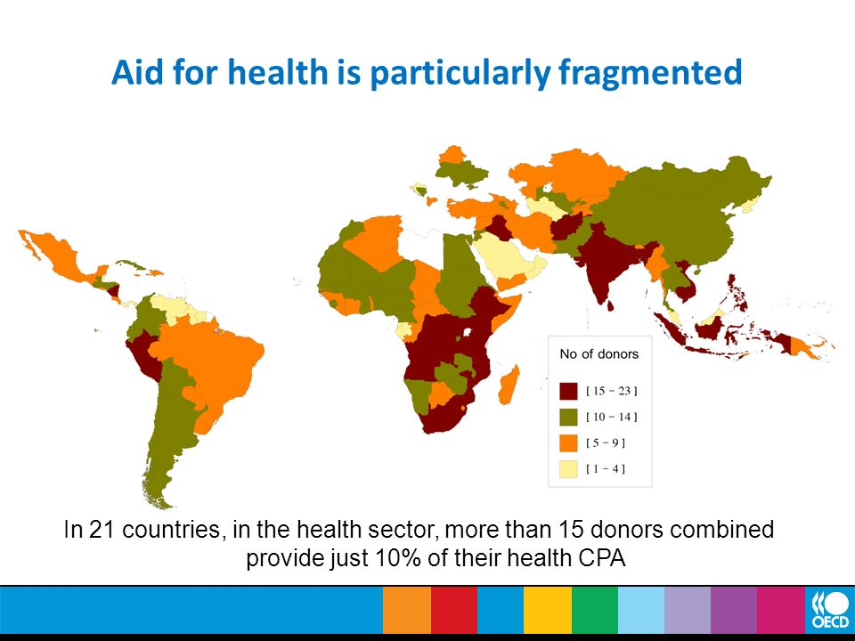 Aid for health is particularly fragmented In 21 countries, in the health sector, more than 15 donors combined provide just 10% of their health CPA