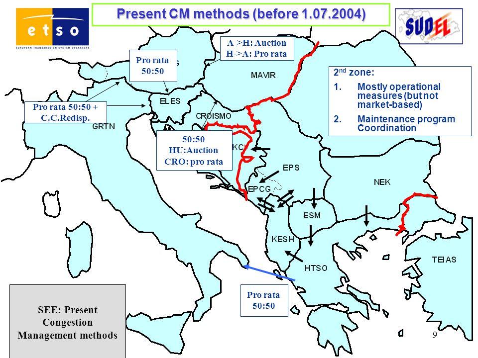 9 Present CM methods (before 1.07.2004) Pro rata 50:50 + C.C.Redisp.