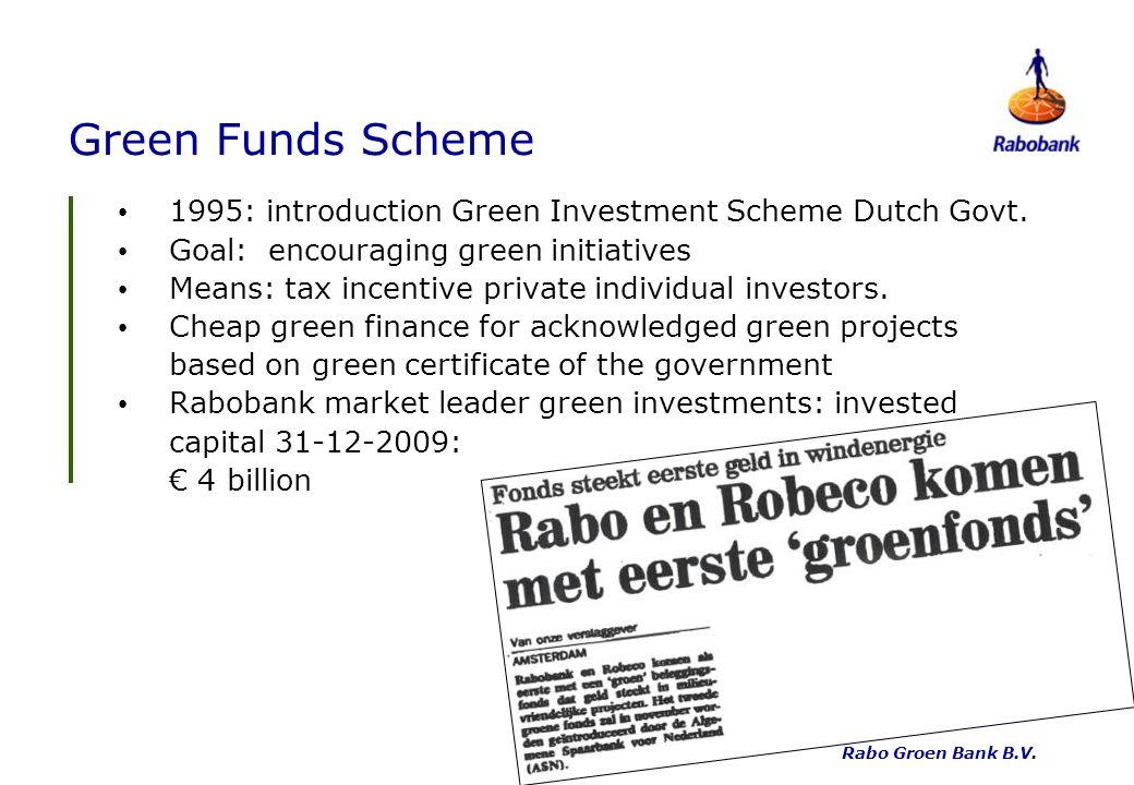 Green Funds Scheme 1995: introduction Green Investment Scheme Dutch Govt.