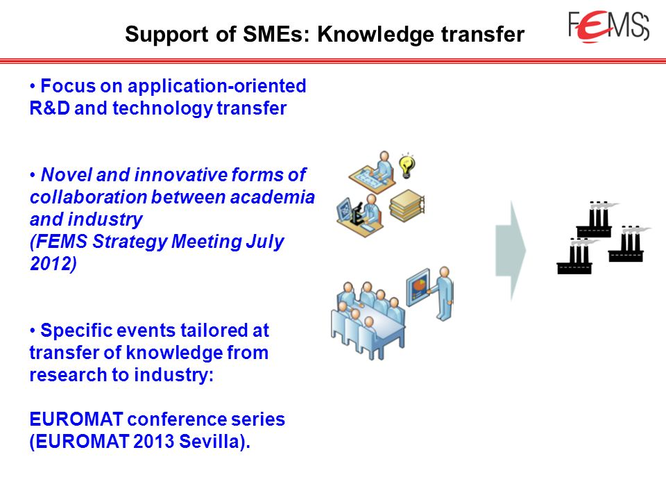 Focus on application-oriented R&D and technology transfer Novel and innovative forms of collaboration between academia and industry (FEMS Strategy Mee