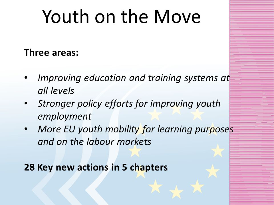Youth on the Move Three areas: Improving education and training systems at all levels Stronger policy efforts for improving youth employment More EU youth mobility for learning purposes and on the labour markets 28 Key new actions in 5 chapters