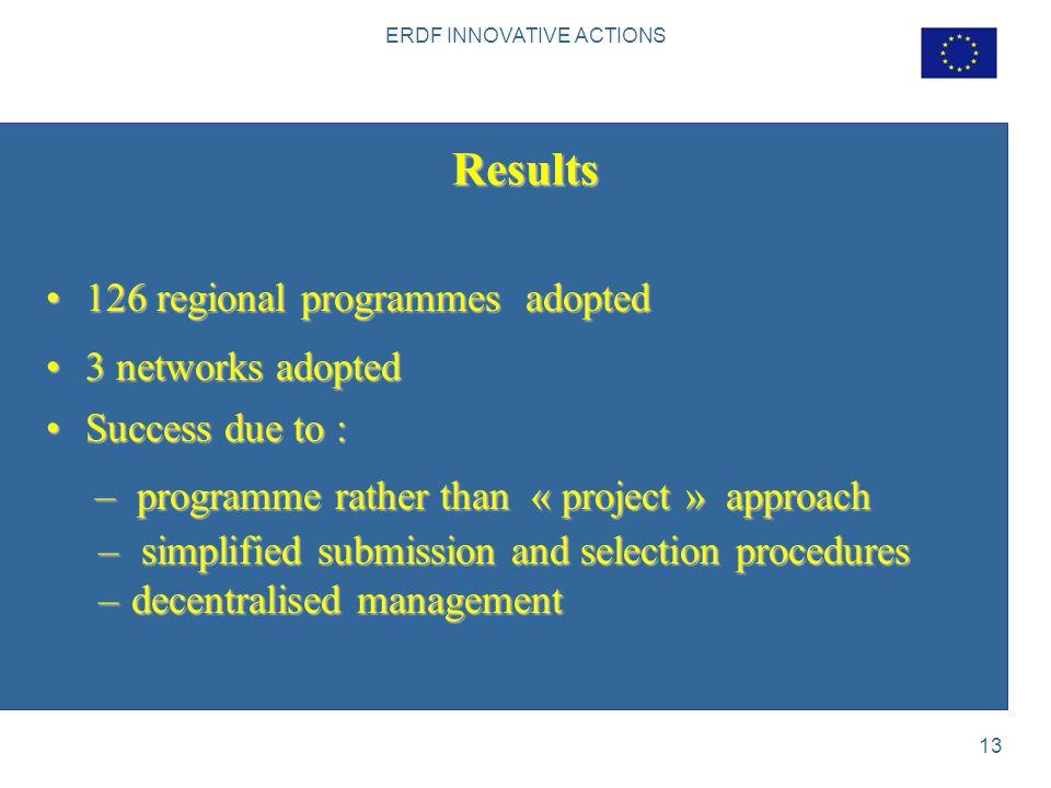 ERDF INNOVATIVE ACTIONS 13 Results 126 regional programmes adopted126 regional programmes adopted 3 networks adopted3 networks adopted Success due to