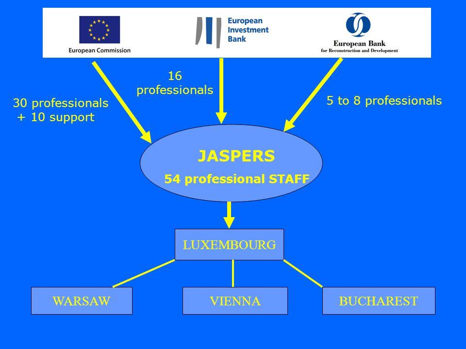 JASPERS 54 professional STAFF 30 professionals + 10 support 16 professionals 5 to 8 professionals LUXEMBOURG WARSAWVIENNABUCHAREST