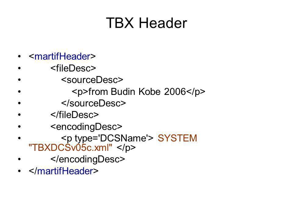 TBX Header from Budin Kobe 2006 SYSTEM