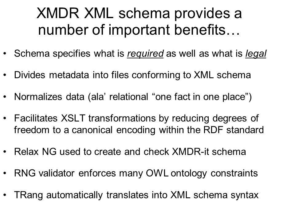 XMDR XML schema provides a number of important benefits… Schema specifies what is required as well as what is legal Divides metadata into files confor