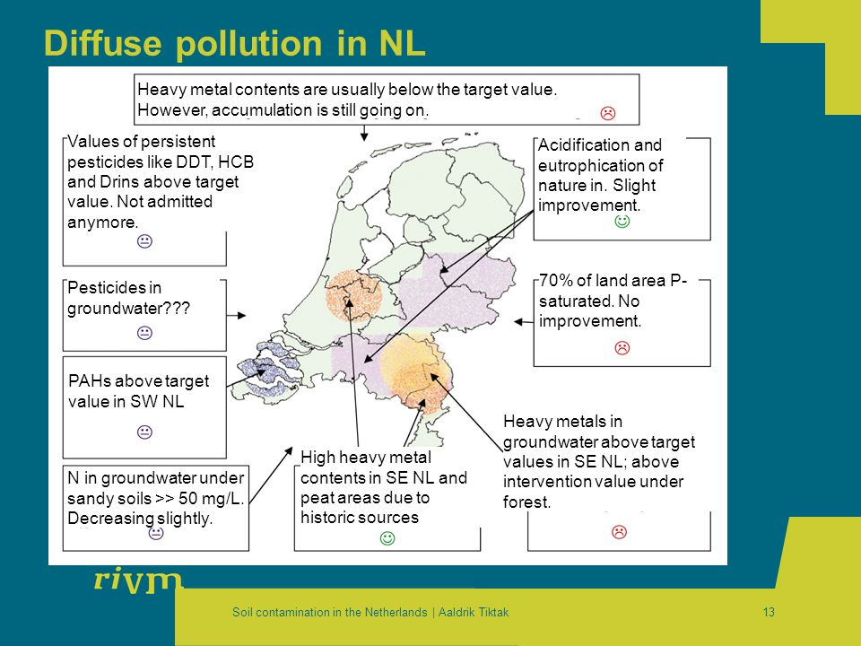 Soil contamination in the Netherlands | Aaldrik Tiktak13 Diffuse pollution in NL Heavy metal contents are usually below the target value. However, acc