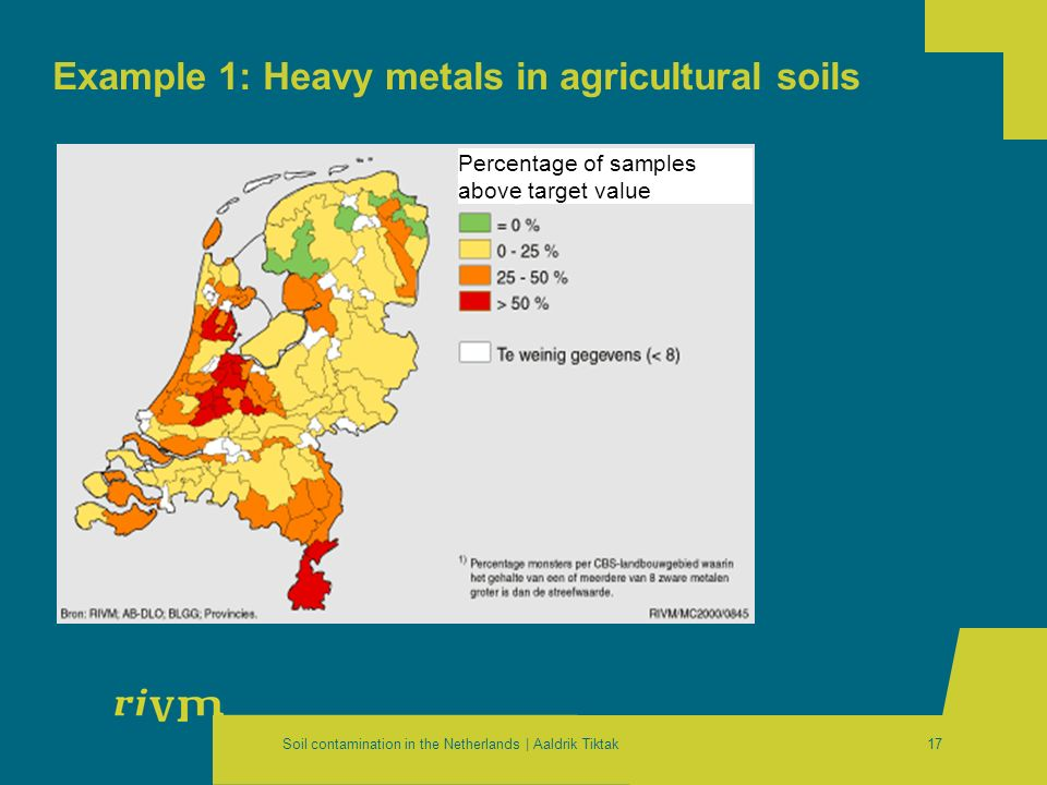 Soil contamination in the Netherlands | Aaldrik Tiktak17 Example 1: Heavy metals in agricultural soils Percentage of samples above target value