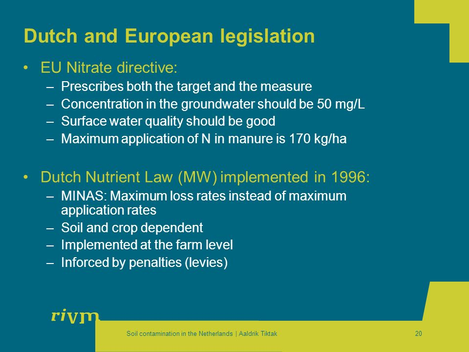 Soil contamination in the Netherlands | Aaldrik Tiktak20 Dutch and European legislation EU Nitrate directive: –Prescribes both the target and the meas