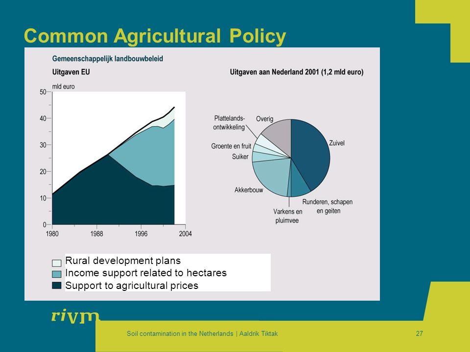 Soil contamination in the Netherlands | Aaldrik Tiktak27 Common Agricultural Policy Rural development plans Income support related to hectares Support