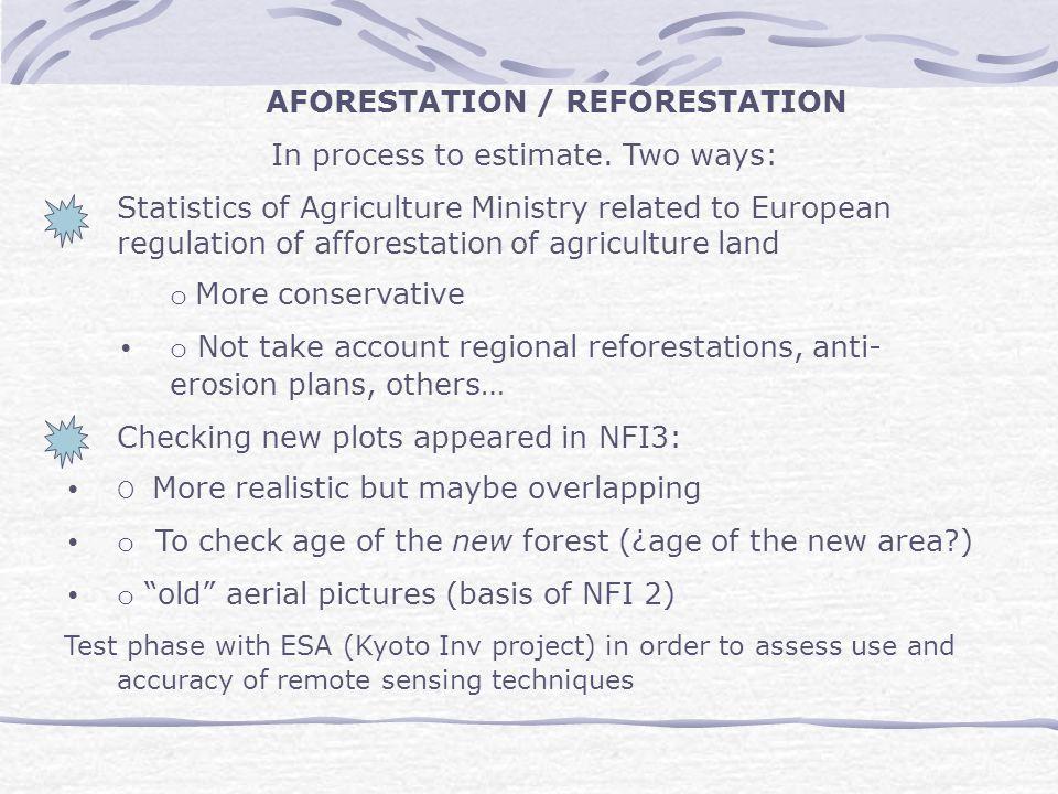 AFORESTATION / REFORESTATION In process to estimate.