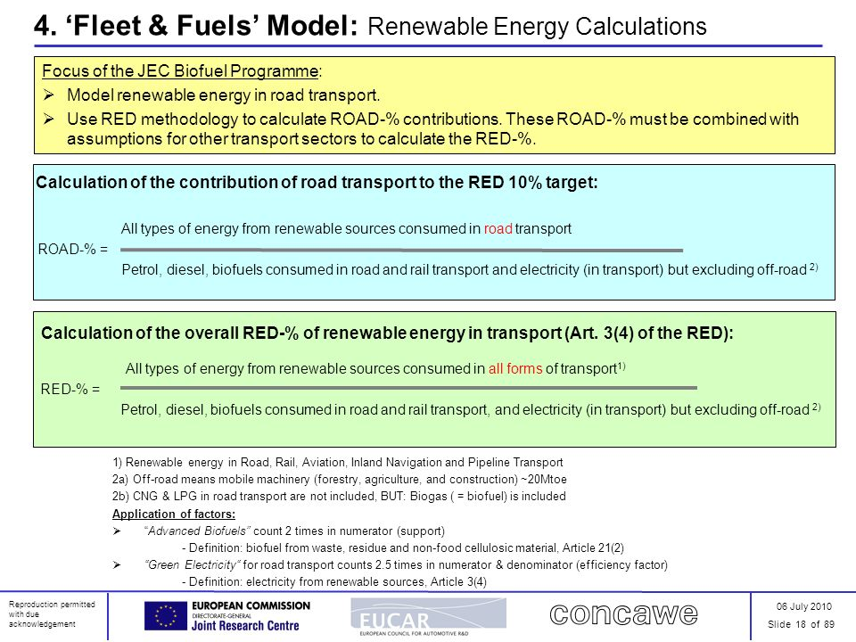 06 July 2010 Slide 18 of 89 Reproduction permitted with due acknowledgement Calculation of the overall RED-% of renewable energy in transport (Art. 3(