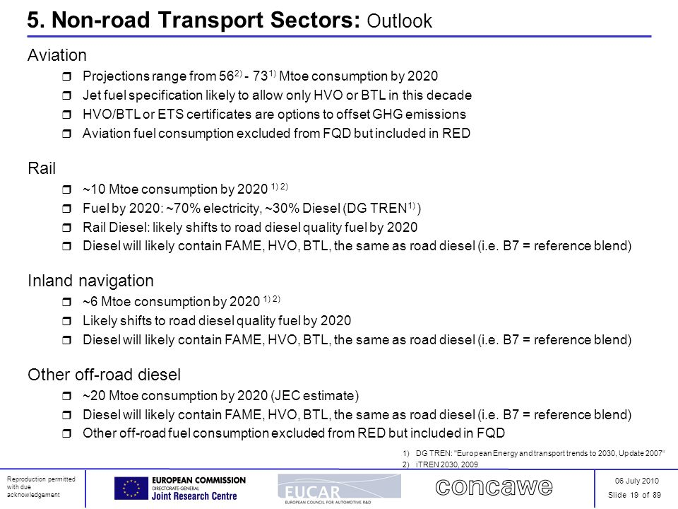06 July 2010 Slide 19 of 89 Reproduction permitted with due acknowledgement 5. Non-road Transport Sectors: Outlook Aviation Projections range from 56