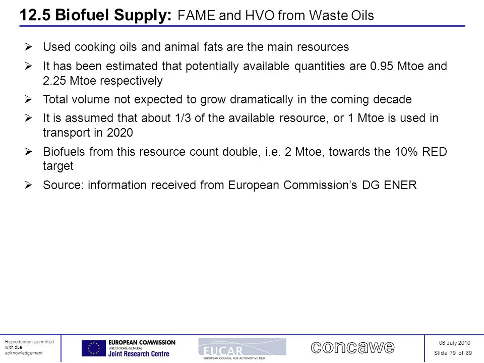 06 July 2010 Slide 79 of 89 Reproduction permitted with due acknowledgement 12.5 Biofuel Supply: FAME and HVO from Waste Oils Used cooking oils and an