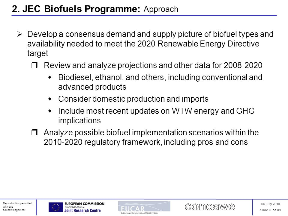 06 July 2010 Slide 8 of 89 Reproduction permitted with due acknowledgement Develop a consensus demand and supply picture of biofuel types and availabi
