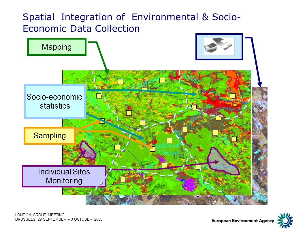 LONDON GROUP MEETING BRUSSELS, 29 SEPTEMBER – 3 OCTOBER 2008 Spatial Integration of Environmental & Socio- Economic Data Collection Mapping Sampling Individual Sites Monitoring Socio- Economic Statistics Socio-economic statistics
