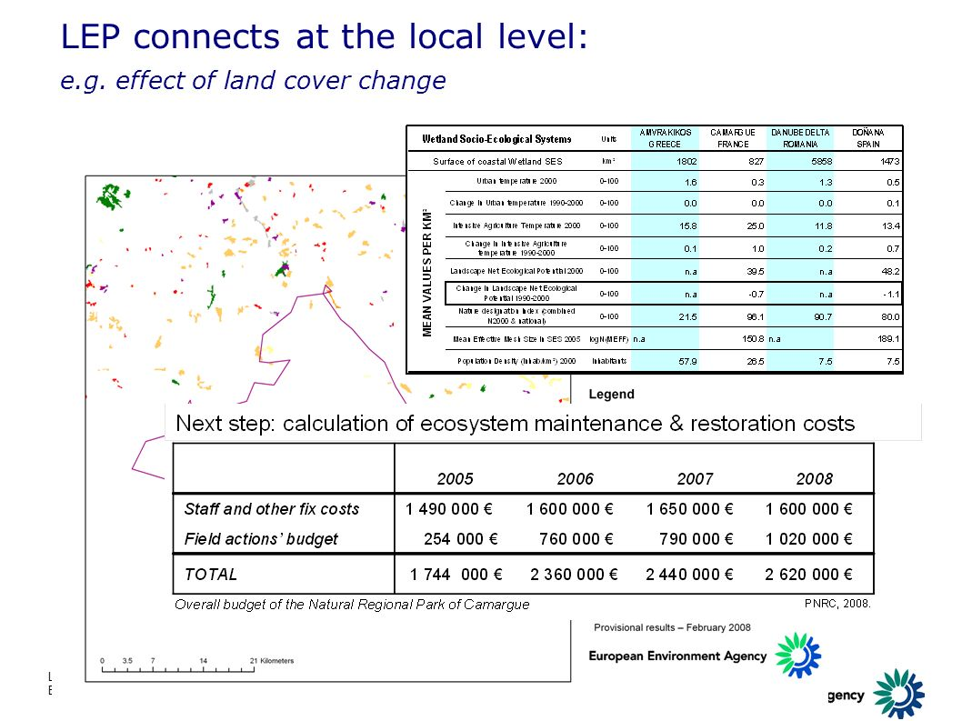 LONDON GROUP MEETING BRUSSELS, 29 SEPTEMBER – 3 OCTOBER 2008 LEP connects at the local level: e.g. effect of land cover change
