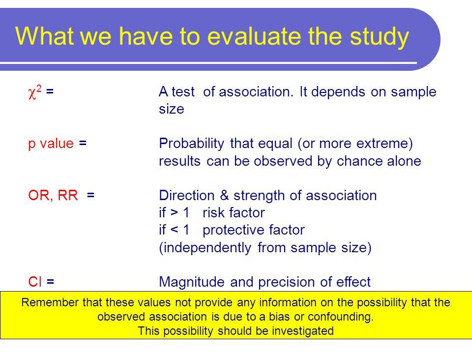 2 = A test of association.