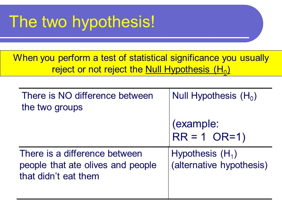 The two hypothesis.
