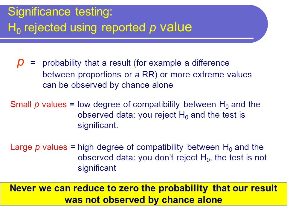 Study A, large sample, precise results, narrow CI - SIGNIFICANT Study B, small size, large CI - NON SIGNIFICANT Looking the CI Study A, effect close to NO EFFECT Study B, no information about absence of large effect RR = 1 A B Large RR