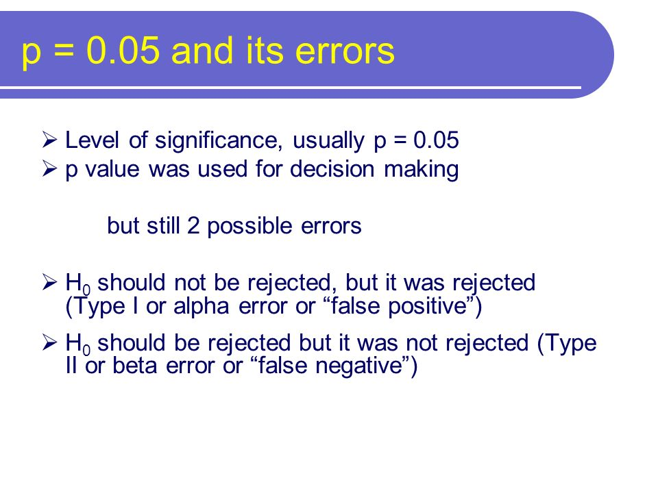 H 0 is true but rejected: Type I or error H 0 is false but not rejected: Type II or error Types of errors Test result Truth The p value level is the level of error that we could accept (usually 5%)