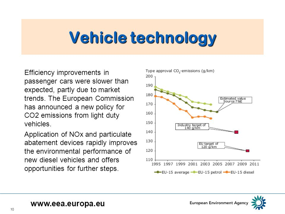 10 Vehicle technology Efficiency improvements in passenger cars were slower than expected, partly due to market trends.