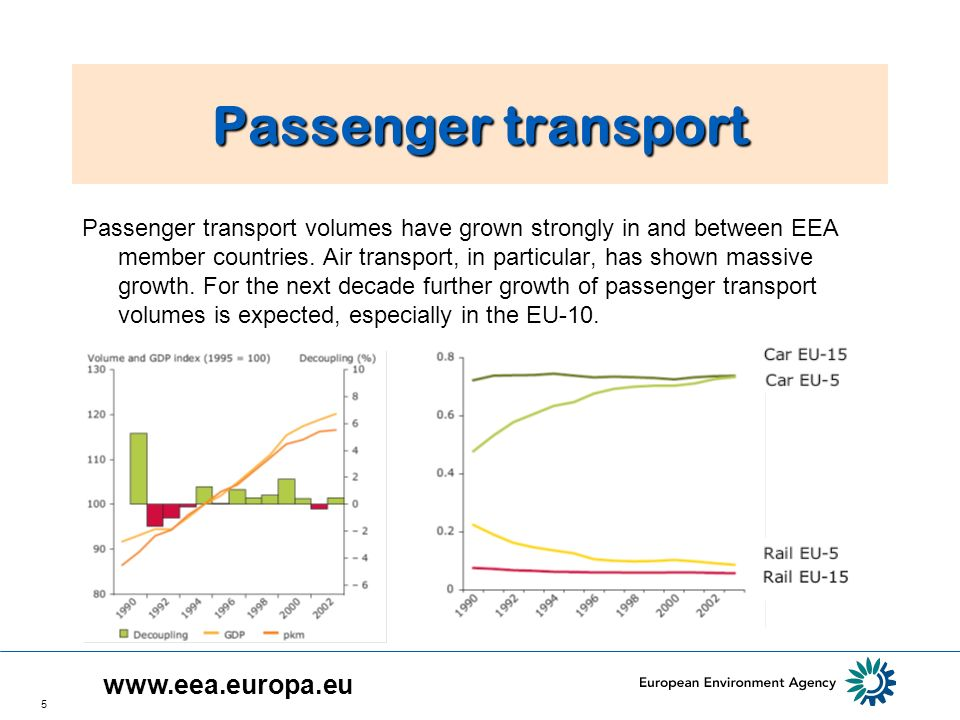 5 Passenger transport Passenger transport volumes have grown strongly in and between EEA member countries. Air transport, in particular, has shown mas