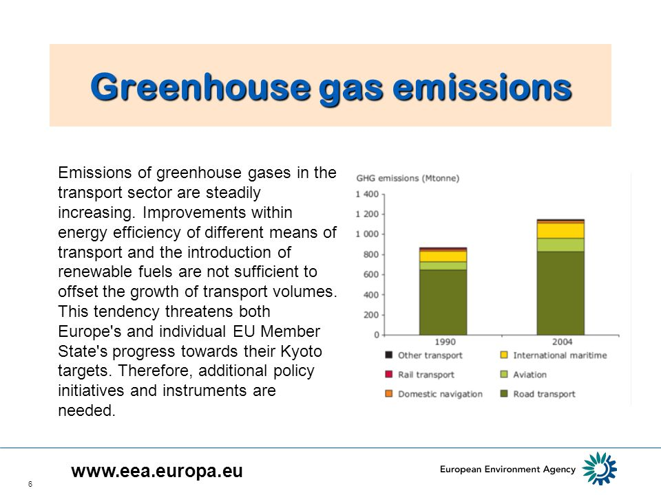 6 Greenhouse gas emissions Emissions of greenhouse gases in the transport sector are steadily increasing. Improvements within energy efficiency of dif