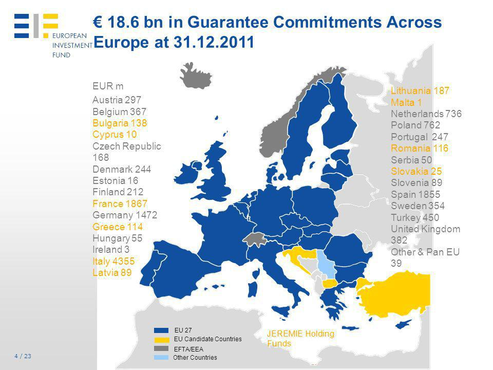 4 / 23 -For market testing purpose only- 18.6 bn in Guarantee Commitments Across Europe at 31.12.2011 EU 27 EFTA/EEA EU Candidate Countries Other Coun