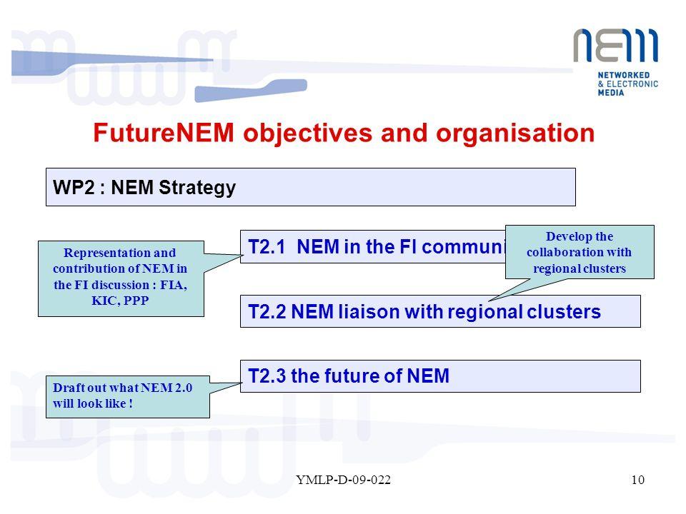 10YMLP-D-09-022 WP2 : NEM Strategy T2.2 NEM liaison with regional clusters T2.3 the future of NEM T2.1 NEM in the FI community Representation and cont